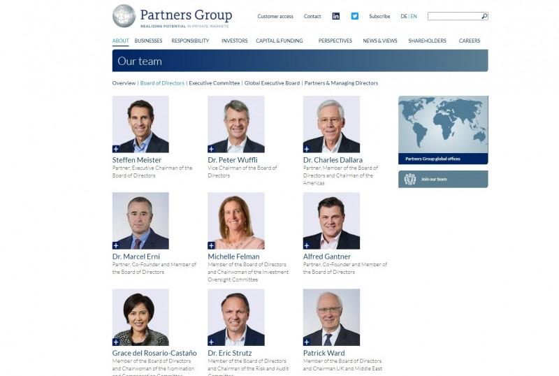 No mention of Jeremic: Members of the Partners Group Board of Directors